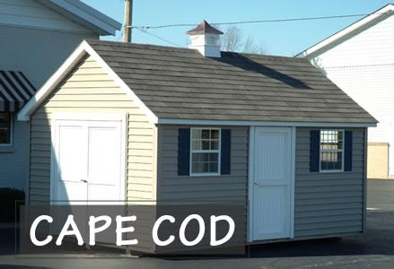 Description Of Portable Storage Building Roof Lines